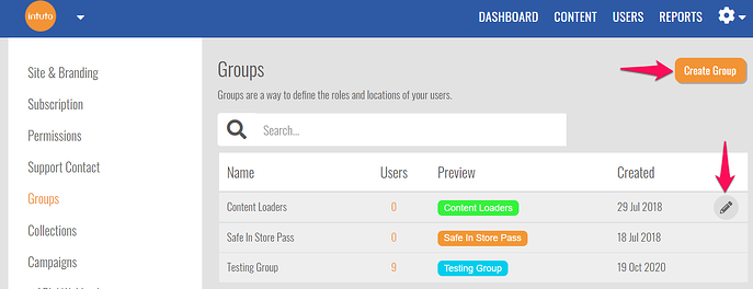 create edit groups