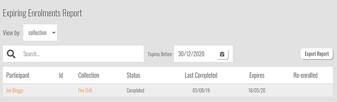 collection expiry